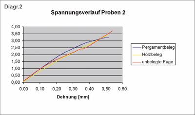 Diagramm 2.png