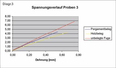 Diagramm 3.png