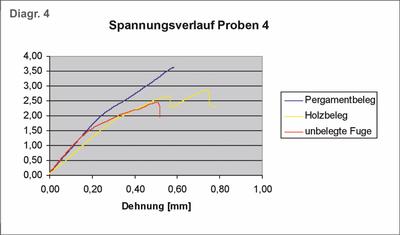 Diagramm 4.png